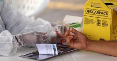 Bahia registra 4.670 novos casos de Covid-19 nas últimas 24 horas