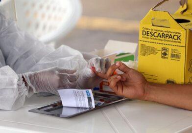 Bahia registra 1.566 novos casos de Covid-19 nas últimas 24 horas